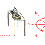 Kinectで3Dスキャニングしてフィギュアを作るサービス「Shapify」
